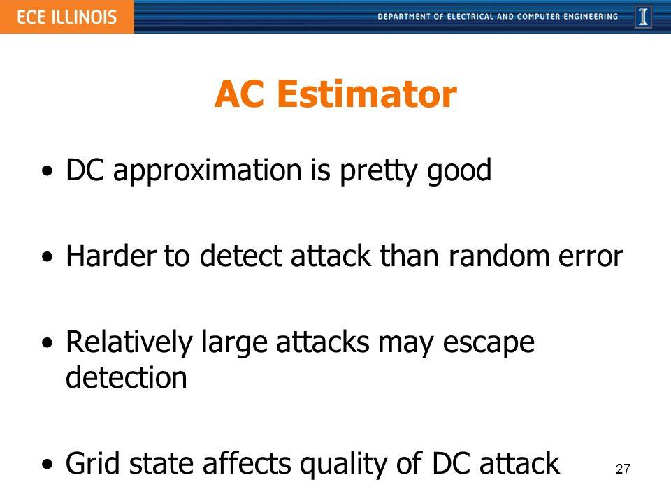 AC Estimator DC approximation is pretty good