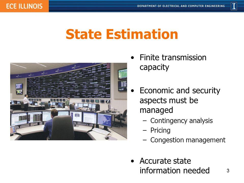 State Estimation Finite transmission capacity