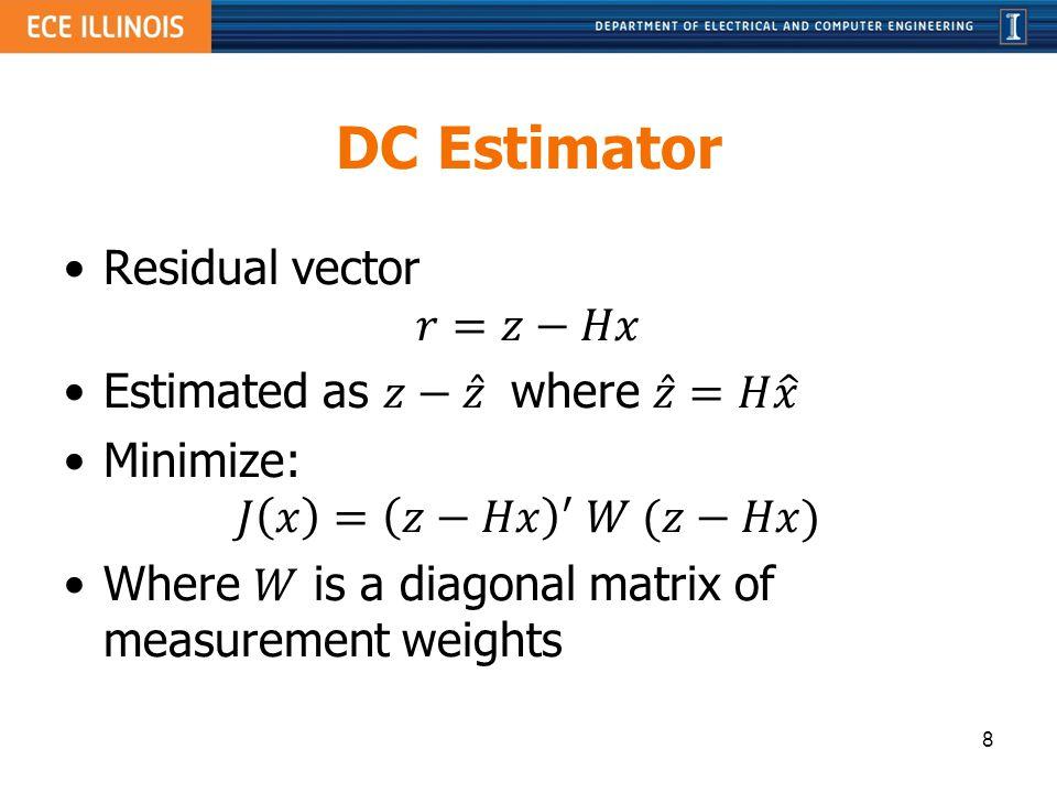 DC Estimator Residual vector 𝑟=𝑧−𝐻𝑥 Estimated as 𝑧− 𝑧 where 𝑧 =𝐻 𝑥