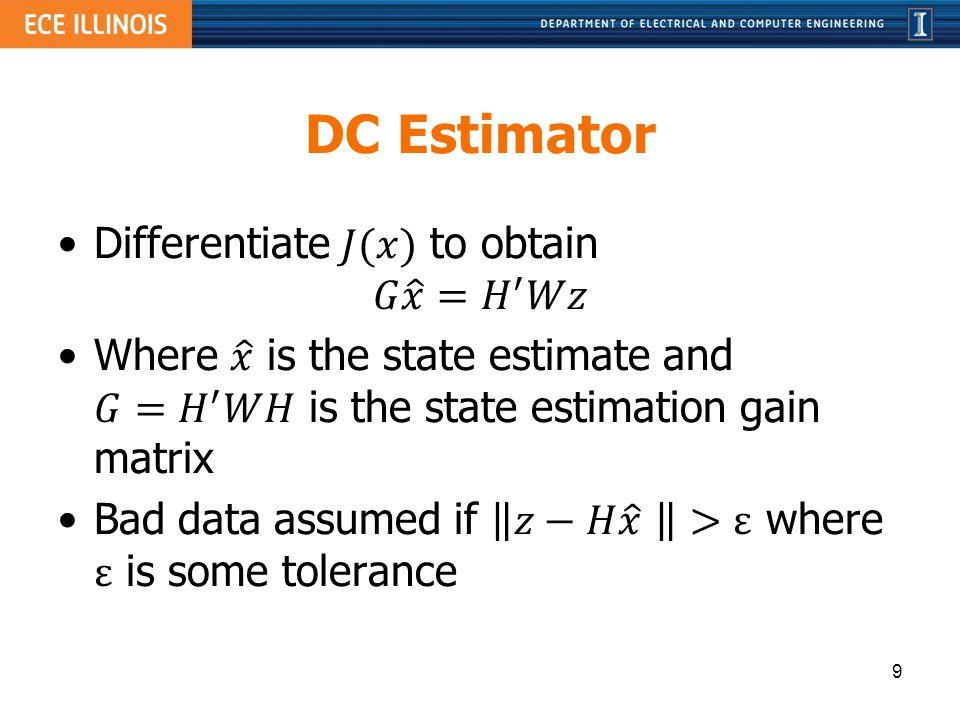 DC Estimator Differentiate 𝐽(𝑥) to obtain 𝐺 𝑥 = 𝐻 ′ 𝑊𝑧