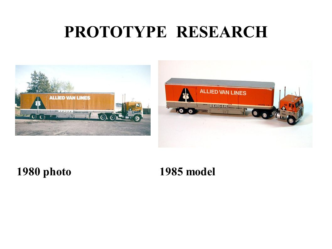 PROTOTYPE RESEARCH 1980 photo 1985 model 43 43 43