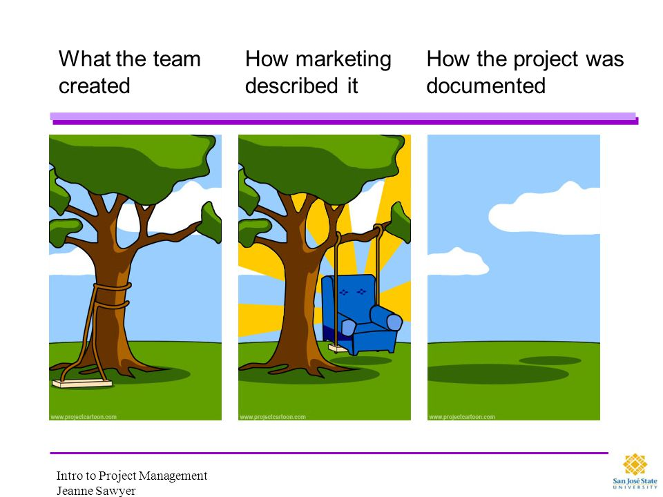 What the team created How marketing described it How the project was