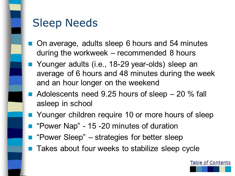 Sleep Needs On average, adults sleep 6 hours and 54 minutes during the workweek – recommended 8 hours.