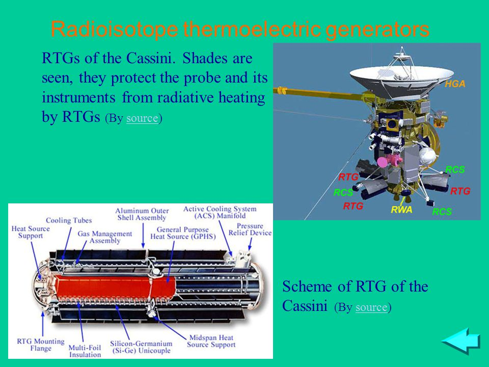 Radioisotope thermoelectric generators