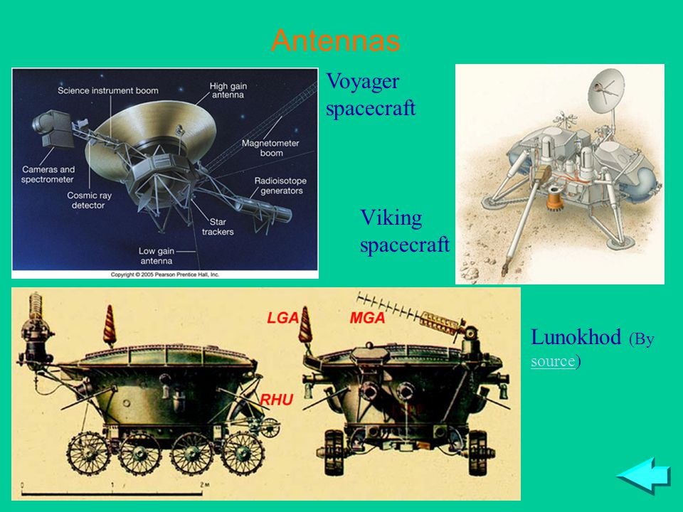 Antennas Voyager spacecraft Viking spacecraft Lunokhod (By source)