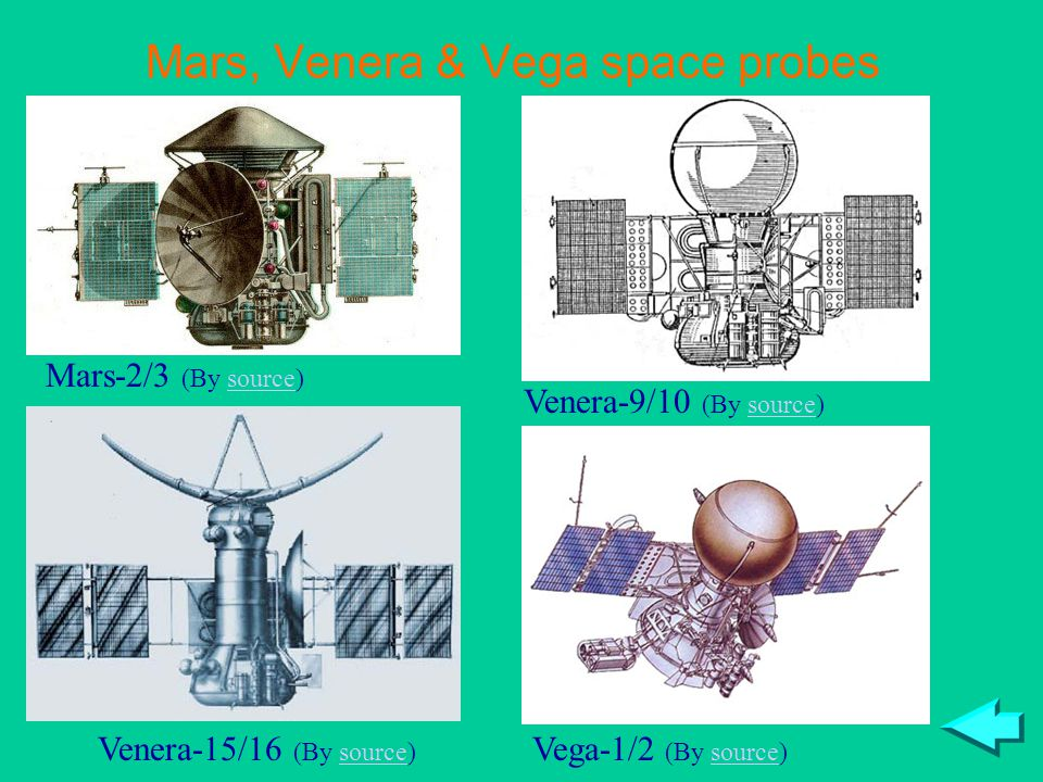 Mars, Venera & Vega space probes