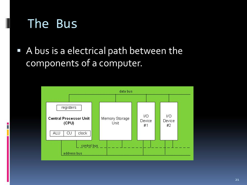 The Bus A bus is a electrical path between the components of a computer.