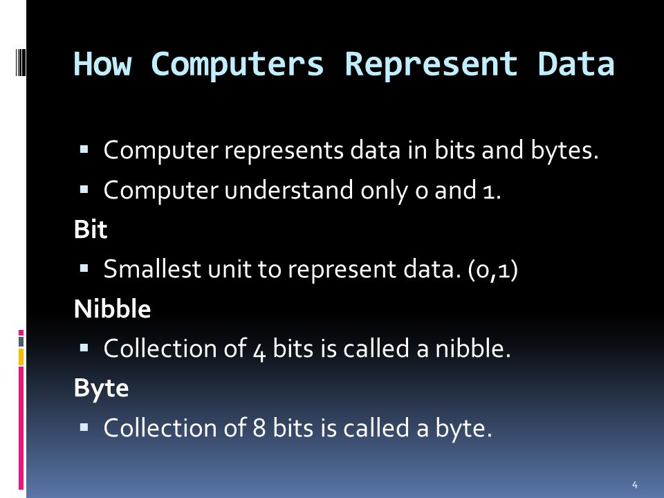 How Computers Represent Data