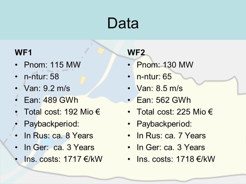 Data WF1 WF2 Pnom: 115 MW n-ntur: 58 Van: 9.2 m/s Ean: 489 GWh