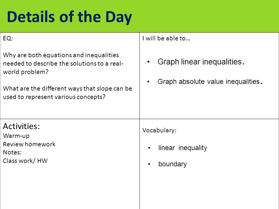 Details of the Day Activities: Graph linear inequalities. EQ:
