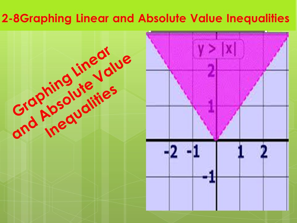 2-8Graphing Linear and Absolute Value Inequalities