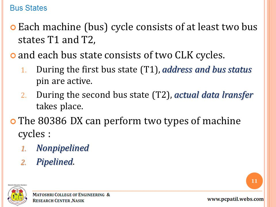 and each bus state consists of two CLK cycles.