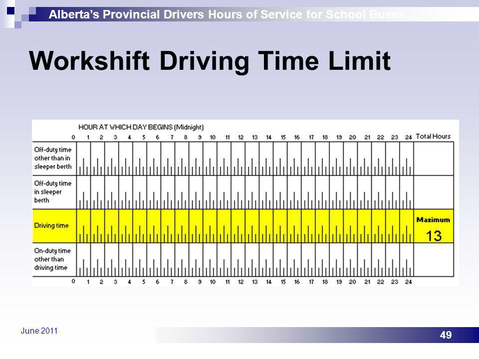 Workshift Driving Time Limit