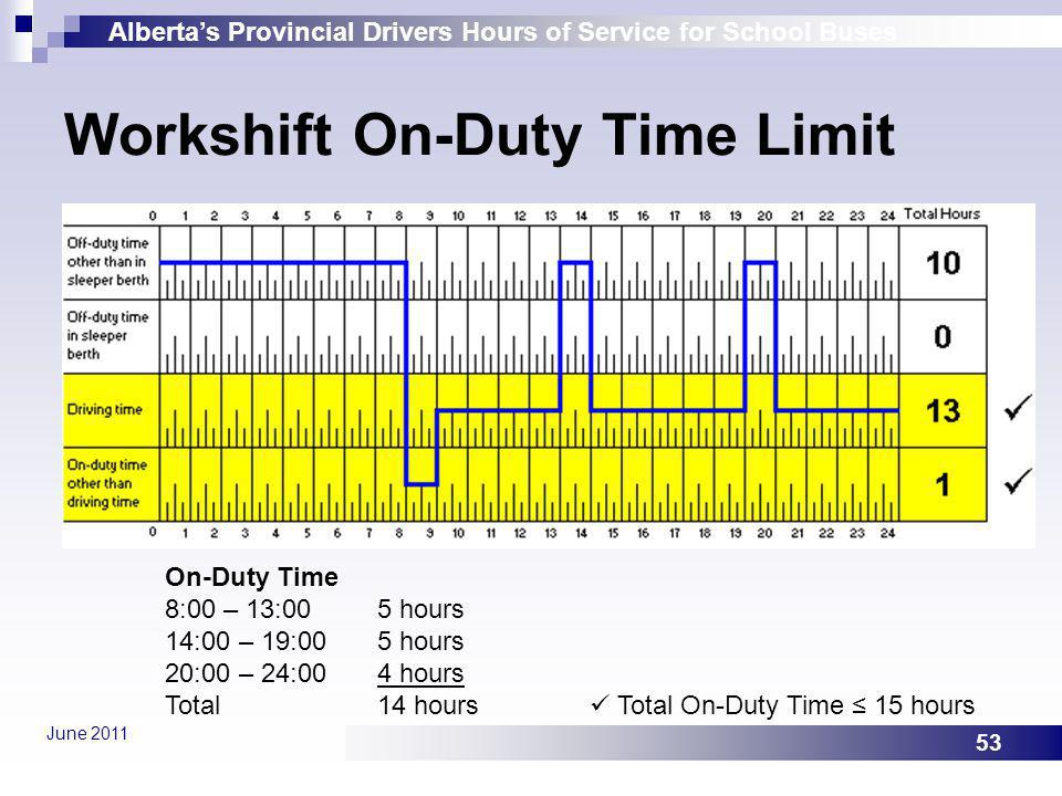 Workshift On-Duty Time Limit