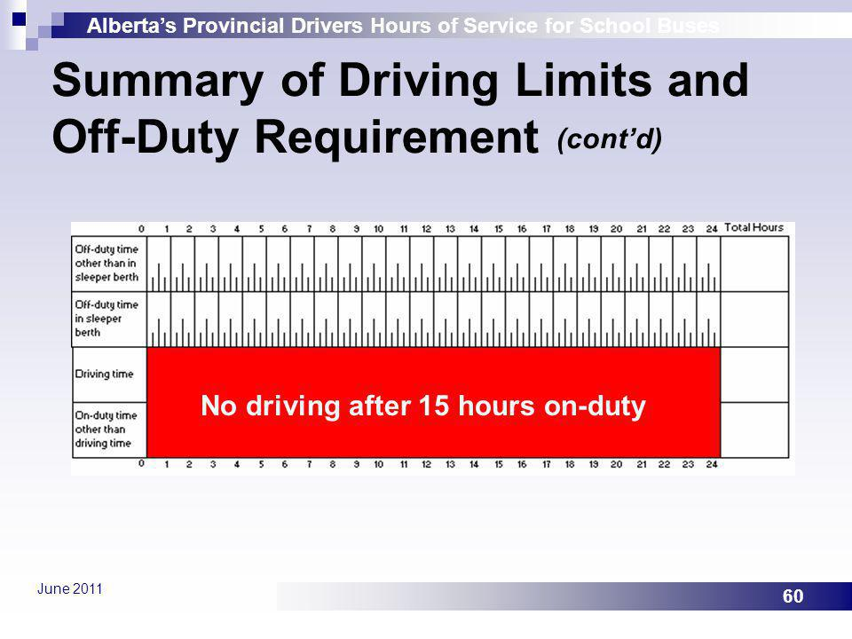 Summary of Driving Limits and Off-Duty Requirement (cont'd)