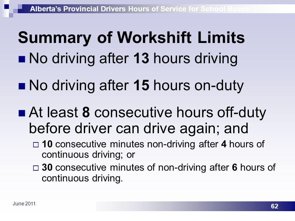 Summary of Workshift Limits