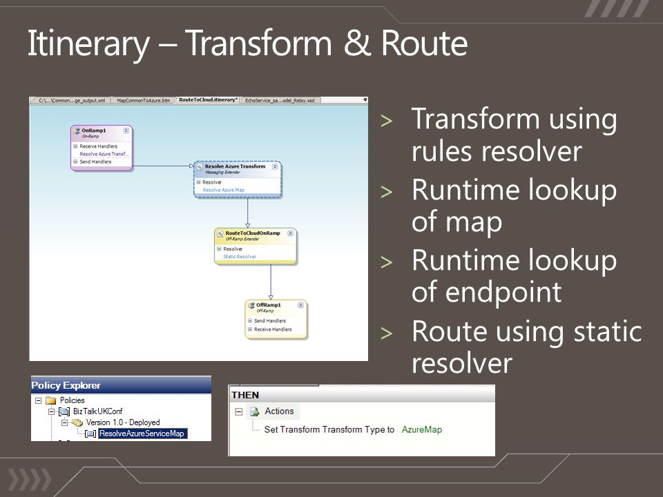 Itinerary – Transform & Route