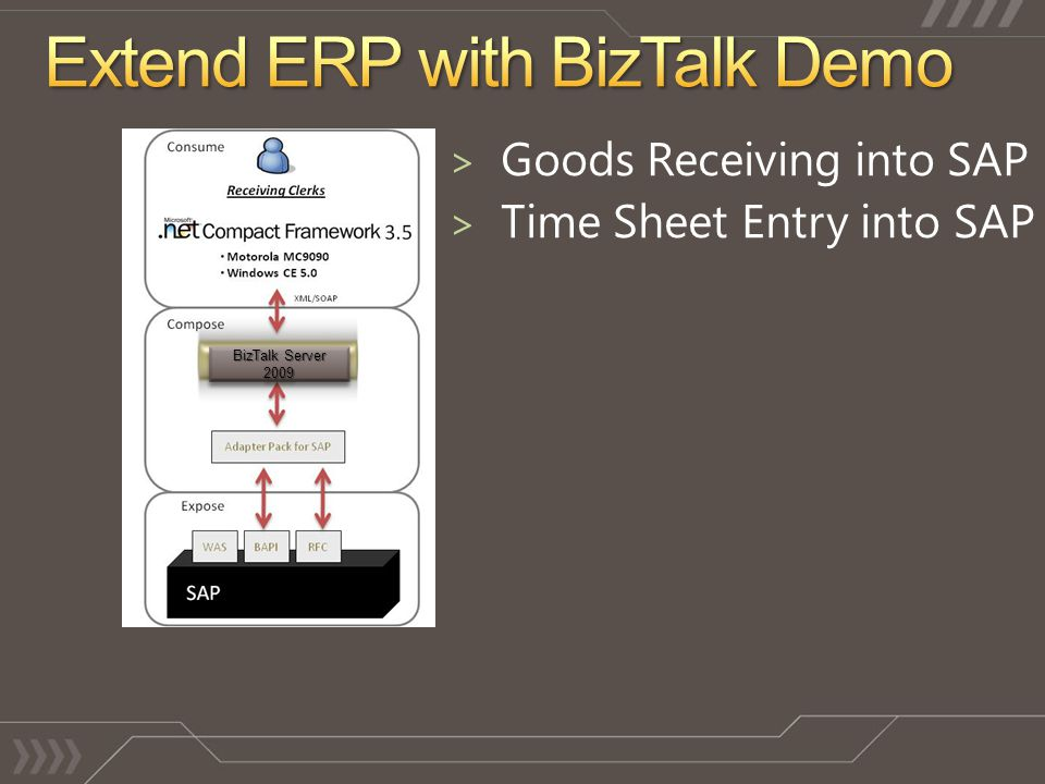 Extend ERP with BizTalk Demo