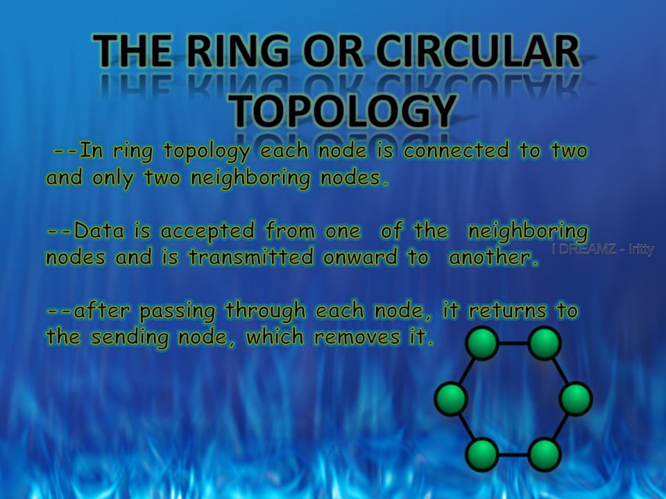The ring or circular topology