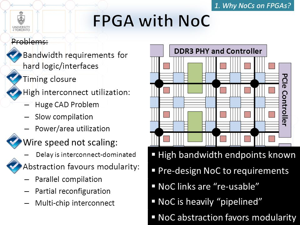 FPGA with NoC Wire speed not scaling: High bandwidth endpoints known