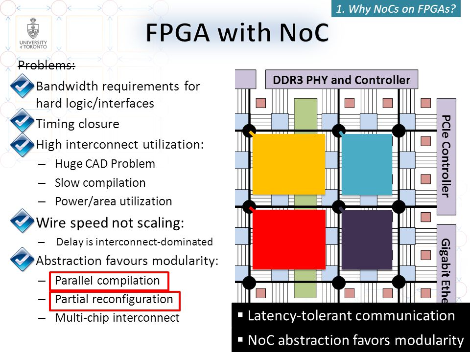 FPGA with NoC Wire speed not scaling: Latency-tolerant communication