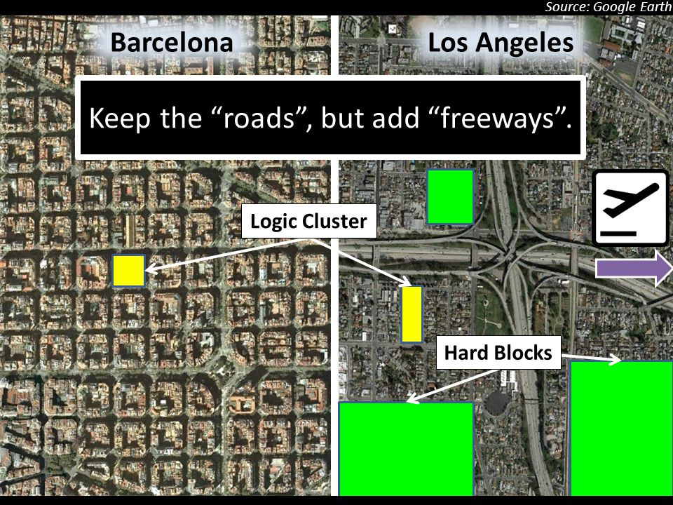 Keep the roads , but add freeways .