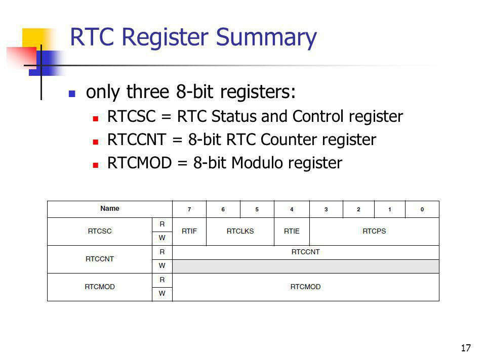 RTC Register Summary only three 8-bit registers: