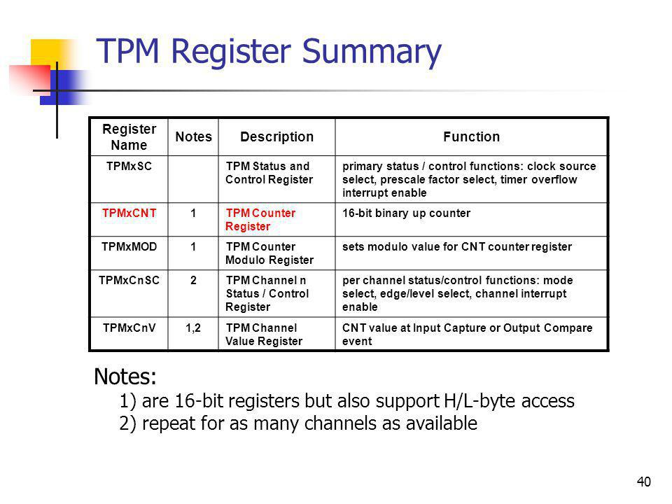 TPM Register Summary Register Name. Notes. Description. Function. TPMxSC. TPM Status and Control Register.