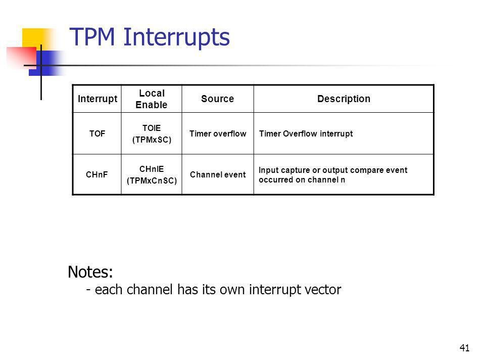 TPM Interrupts Notes: - each channel has its own interrupt vector