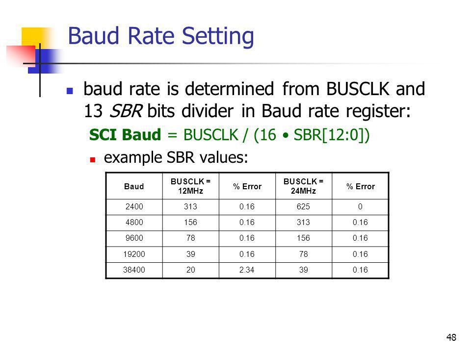 Baud Rate Setting baud rate is determined from BUSCLK and 13 SBR bits divider in Baud rate register: