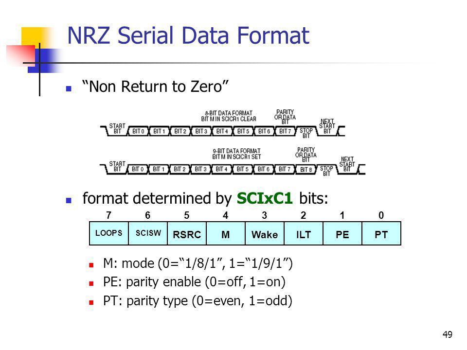 NRZ Serial Data Format Non Return to Zero