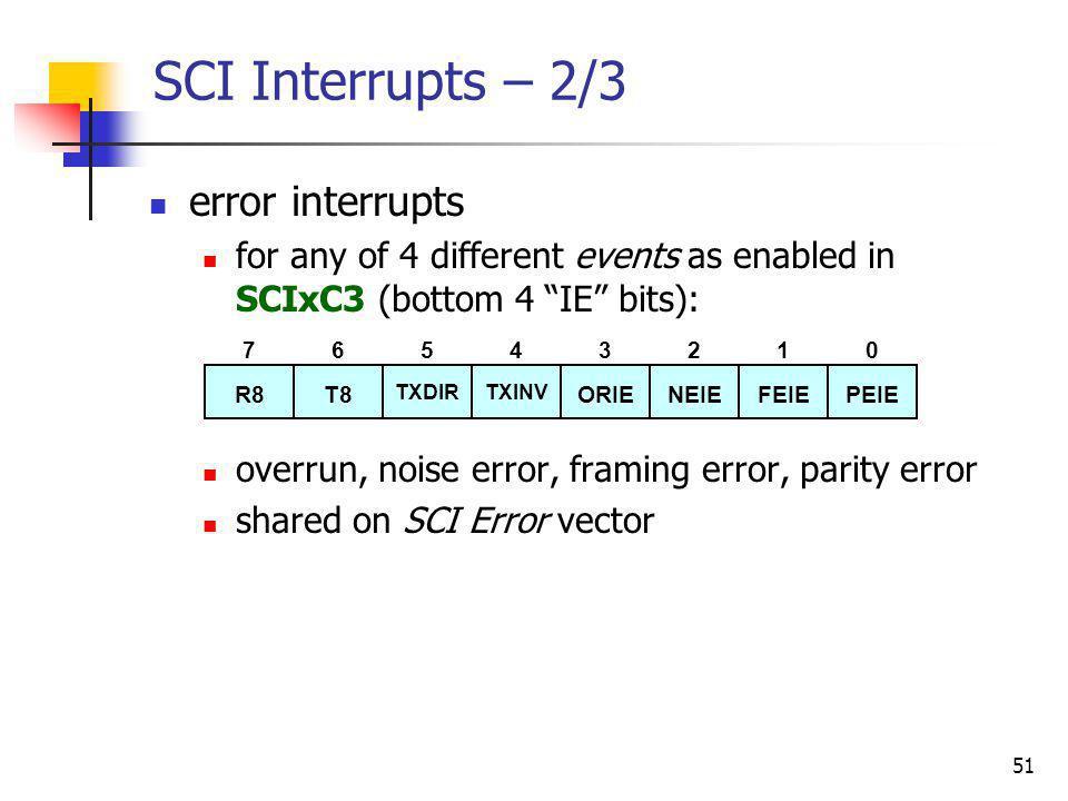 SCI Interrupts – 2/3 error interrupts