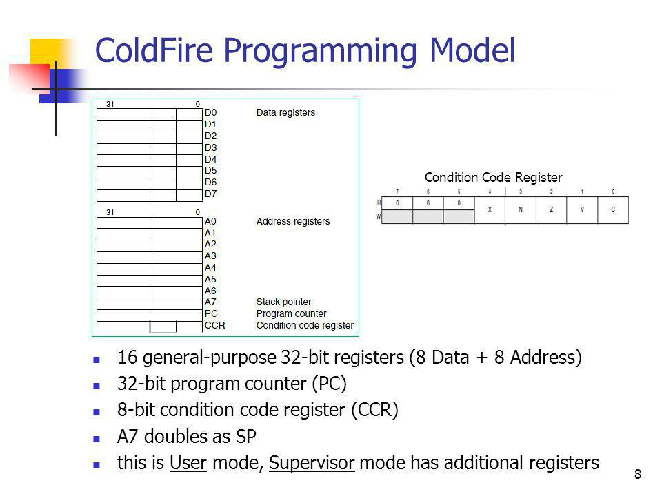 ColdFire Programming Model