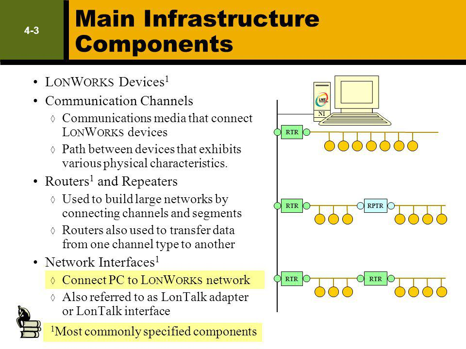 Main Infrastructure Components