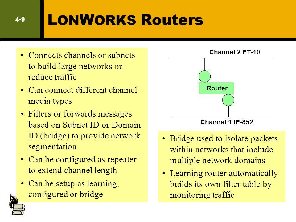 LONWORKS Routers LM Exam Router – connect two subnets
