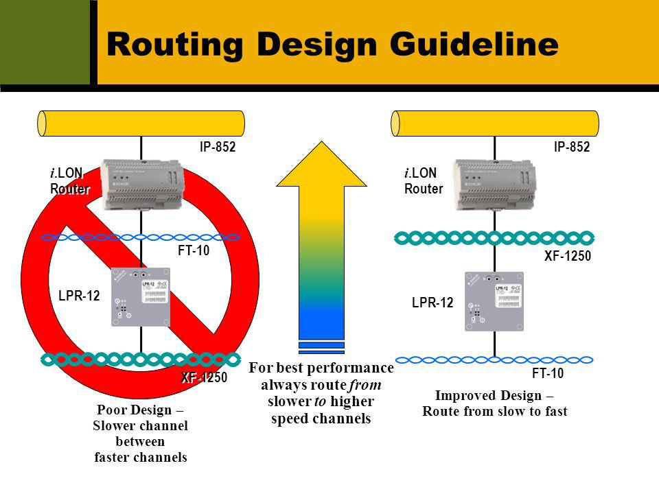 Routing Design Guideline