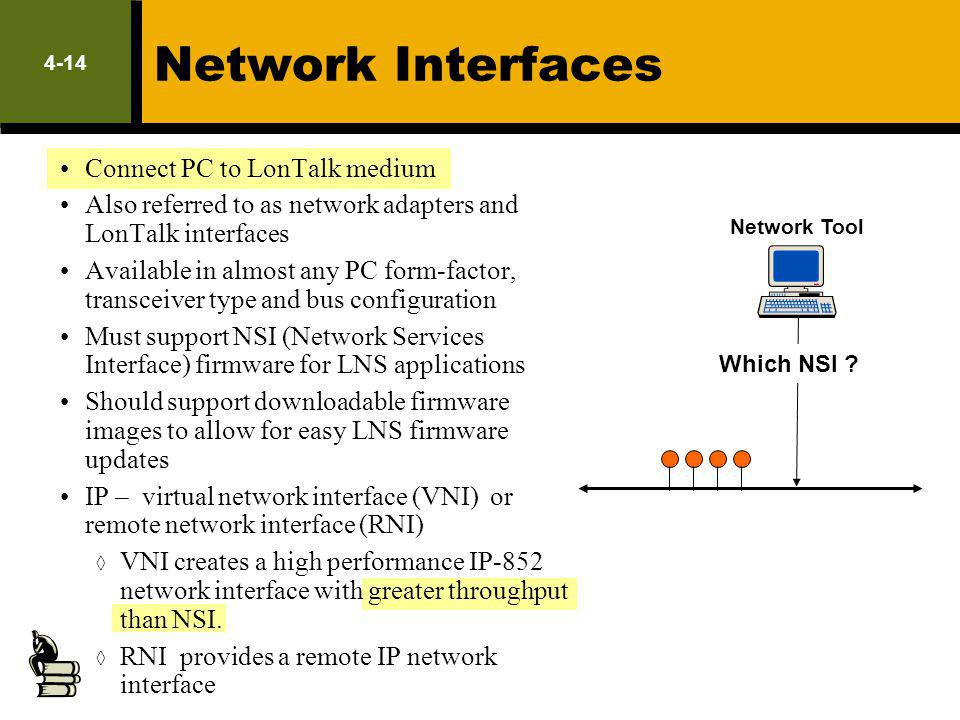 Network Interfaces LM Exam