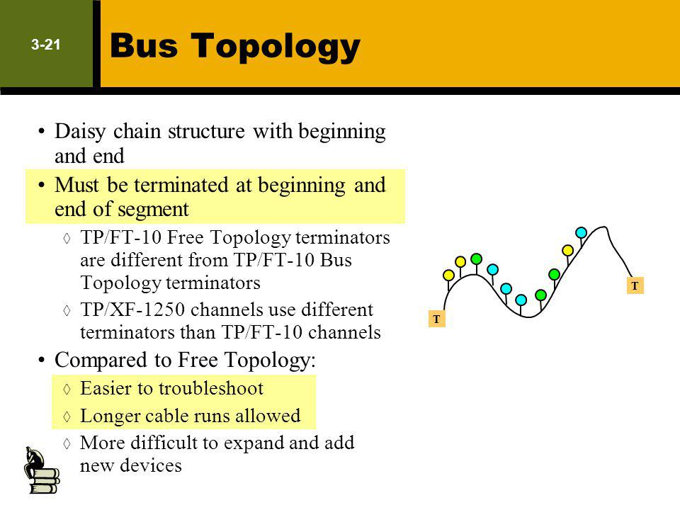 Bus Topology LM Exam Longer cable runs and easier to troubleshoot