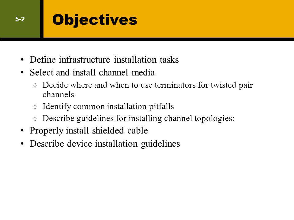 Objectives Define infrastructure installation tasks