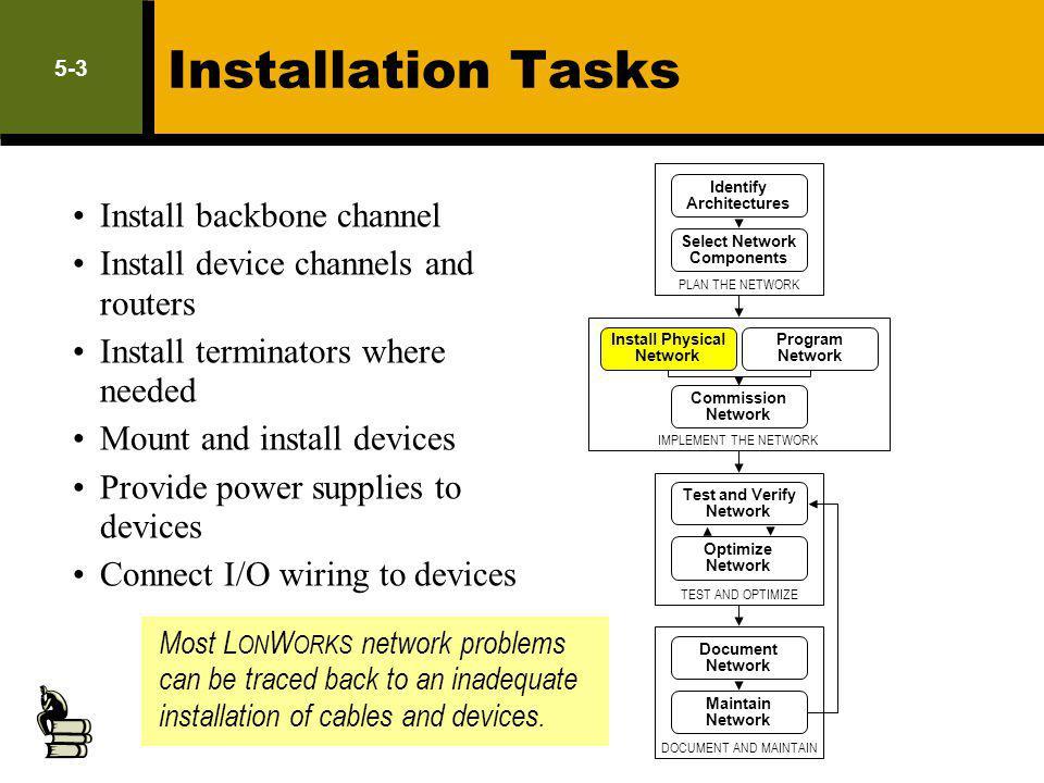 Installation Tasks LM Exam