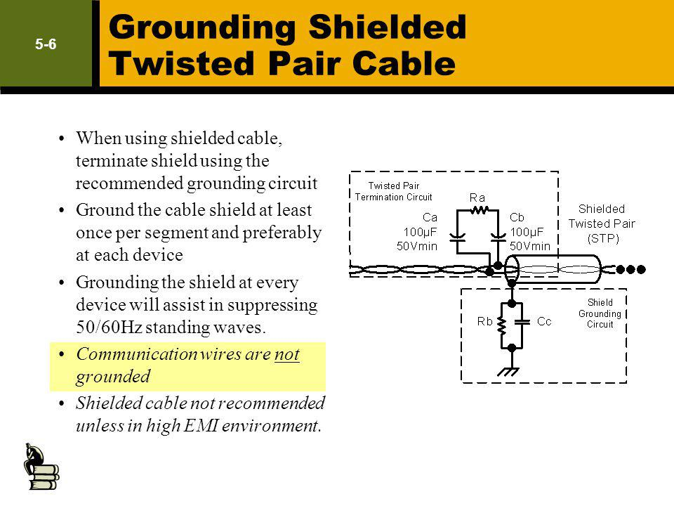 Grounding Shielded Twisted Pair Cable