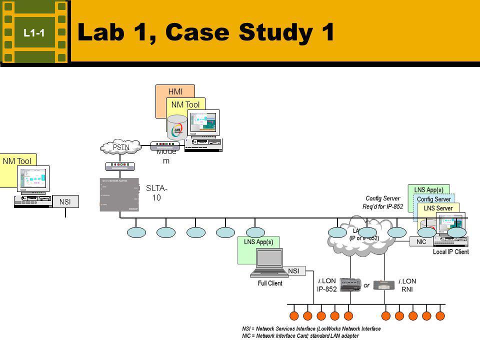 L1-1 Lab 1, Case Study 1 Modem SLTA-10 PSTN NM Tool NSI HMI Tool