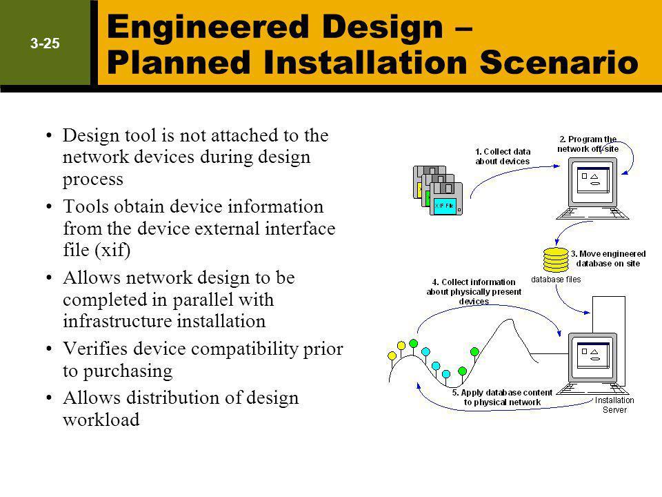 Engineered Design – Planned Installation Scenario