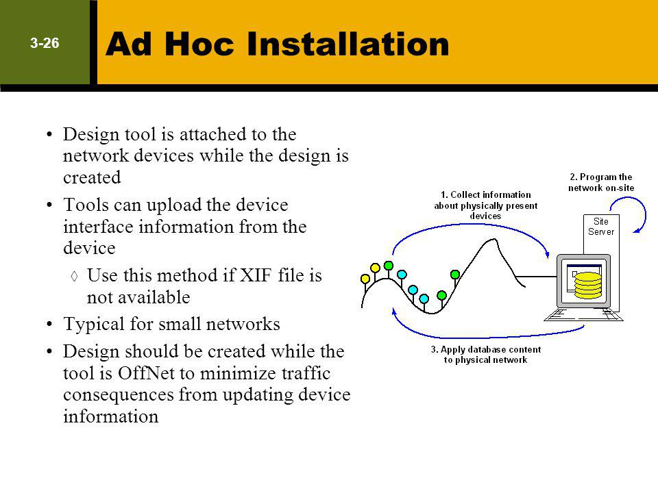 Ad Hoc Installation 3-26. Design tool is attached to the network devices while the design is created.