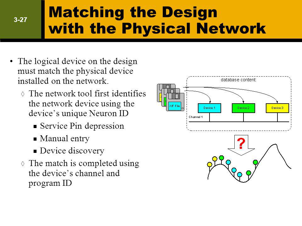Matching the Design with the Physical Network