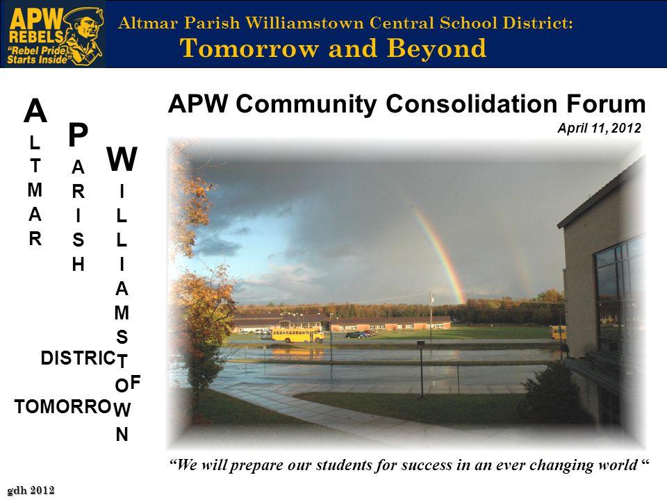 ALTMAR APW Community Consolidation Forum PARISH WILLIAMSTOWN DISTRIC F