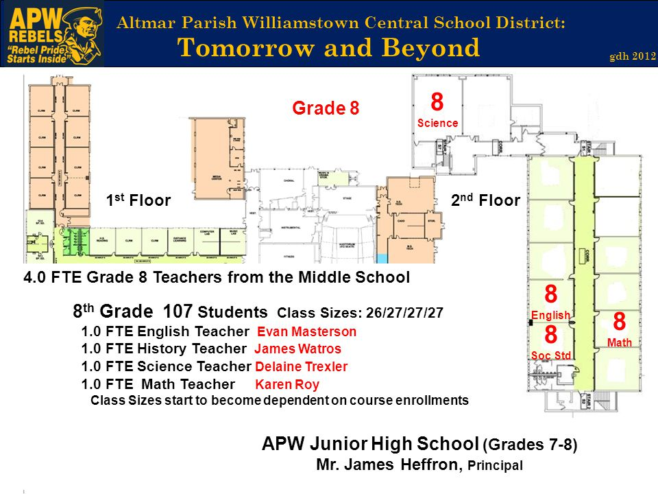 APW Junior High School (Grades 7-8) Mr. James Heffron, Principal
