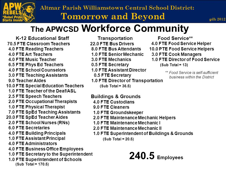 240.5 Employees The APWCSD Workforce Community