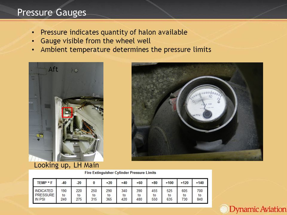 Pressure Gauges Pressure indicates quantity of halon available