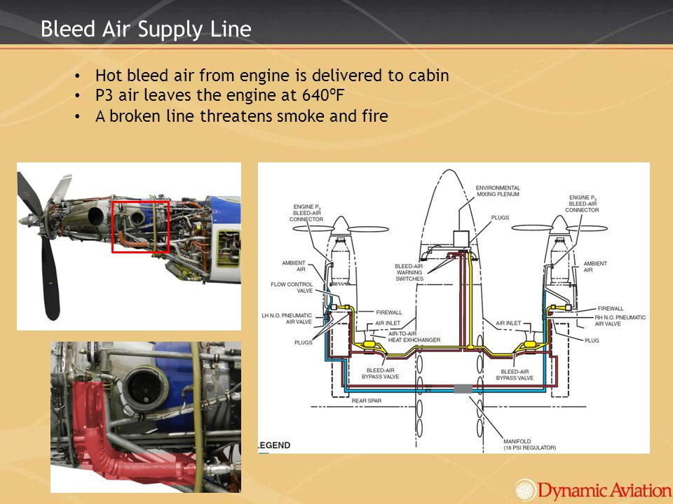 Bleed Air Supply Line Hot bleed air from engine is delivered to cabin